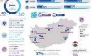 NTAK 2020: az MTÜ turisztikai trendriportja az átalakuló piacról