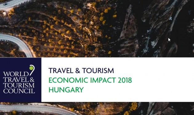 WTTC-jelentés: A turizmus hatása a magyar gazdaságra
