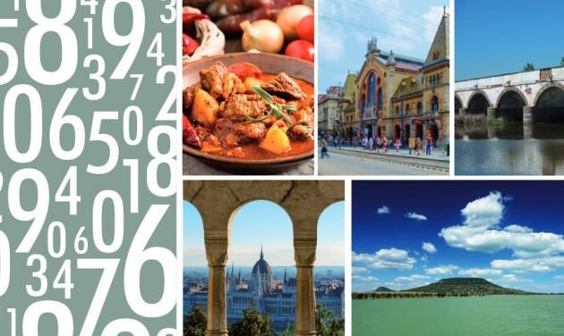 Így teljesített a turizmus és vendéglátás 2016-ban