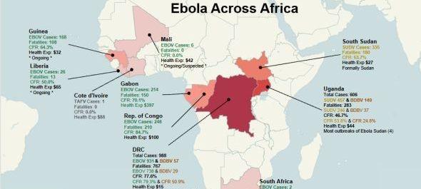 Ebola: nemzetközi munkacsoport alakult, az ÁNTSZ figyelmeztet