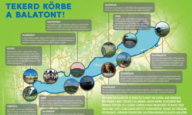 Csodás Magyarország: Tekerd körbe a Balatont!