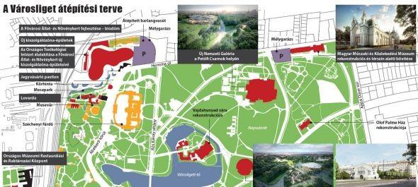 Parkmegújítás áll a Liget Budapest projekt középpontjában