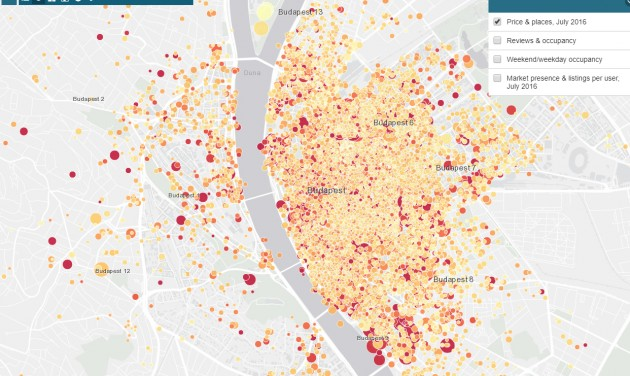 Minden, amit tudni akartál a budapesti airbnb-piacról