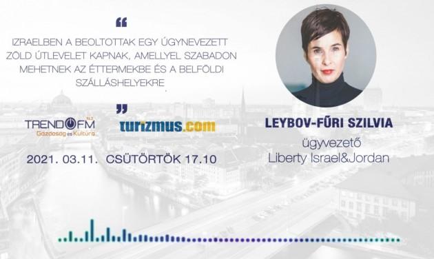 Helyszíni beszámoló Izrael fokozatos nyitásáról – podcast
