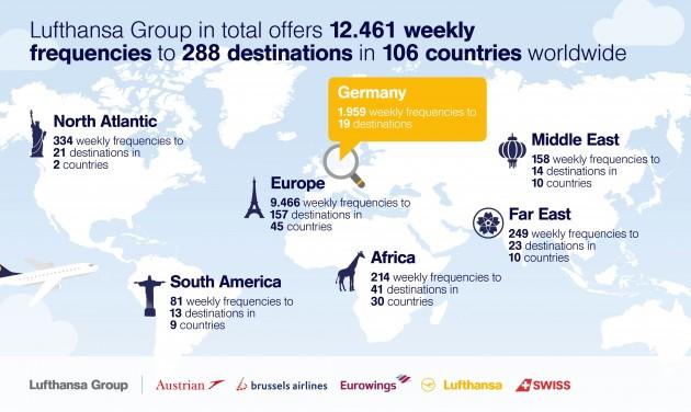 Heti 25 ezer járat újdonságokkal a Lufthansa téli menetrendjében