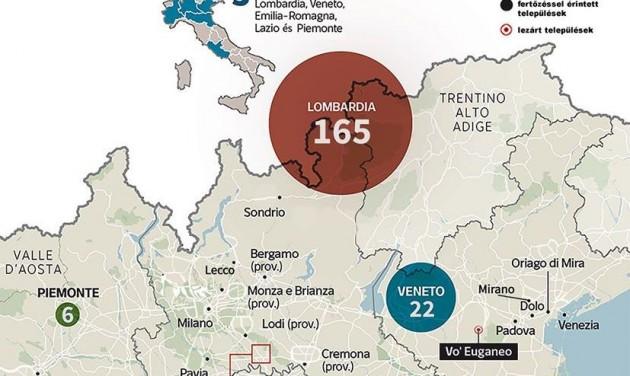 Olasz vesztegzár: a MUISZ rugalmasságot kér az utazási irodáktól