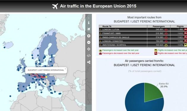 TOP 5 útvonalak Európa reptereiről