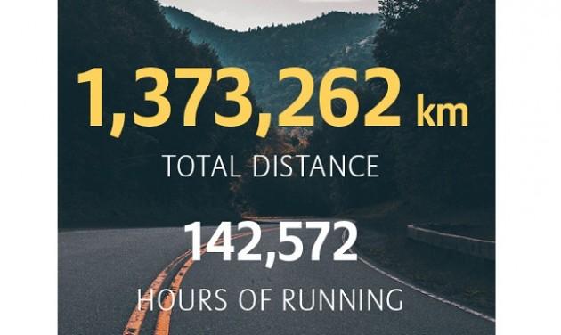 Több mint 1,3 millió km-t futottunk és ezzel 500 ezer euróval támogatjuk az SOS Gyermekfalvakat