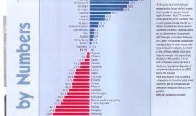 Eurostat adatok a szállodai árakról – hazánk a sereghajtók között