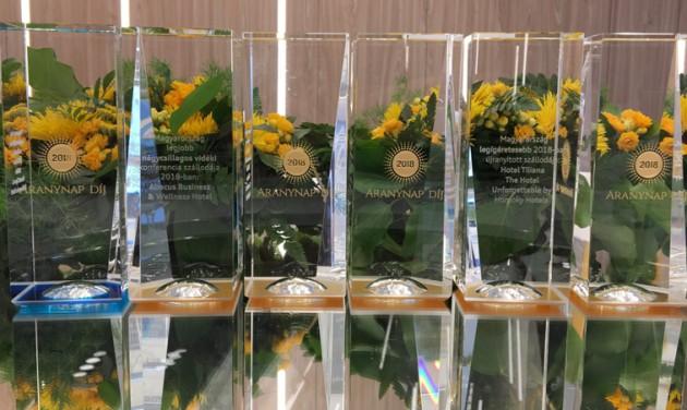 Aranynap-díj 2018: állandó minőség egy változó világban