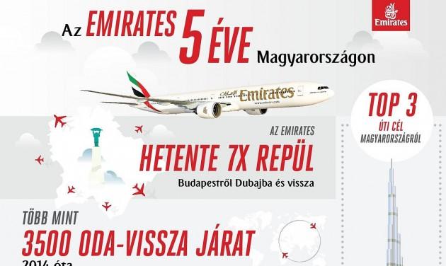 Öt éve Magyarországon az Emirates