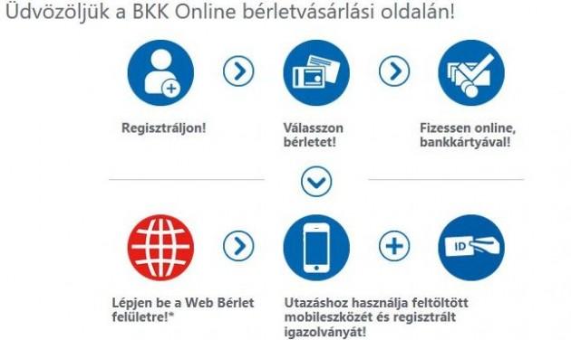 Online is vehetünk már Budapest-bérletet