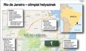 Rio - Olimpiai tudnivalók