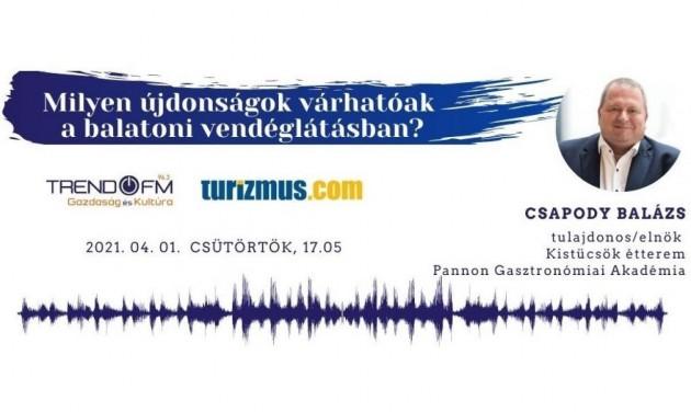 Csapody Balázs: Stratégiai erőgyűjtés a Balatonon – podcast