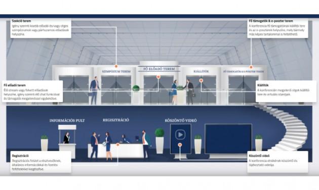 Virtuális konferenciaplatformmal jelentkezik a Régió-10 Szolgáltató Kft.