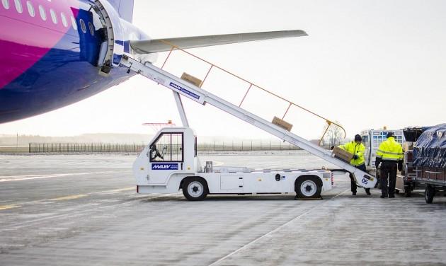 Védőfelszereléseket és teszteket hozott Kínából a Wizz Air