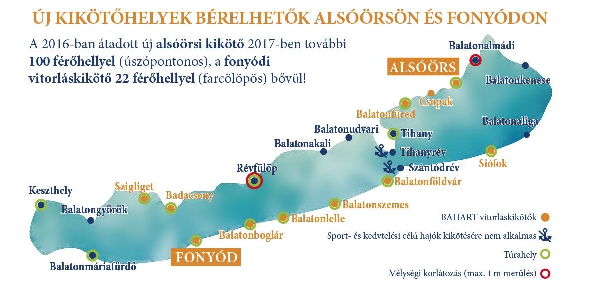 balaton térkép alsóörs Tovább bővülnek a BAHART kikötői 2017 ben   Turizmus.com balaton térkép alsóörs